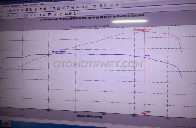 1489326734_dyno-yamaha-all-new-r15-di-dyno-dynamite-ultraspeed-racing