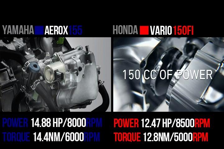 vario_vs7_aerox_sukanyamotor
