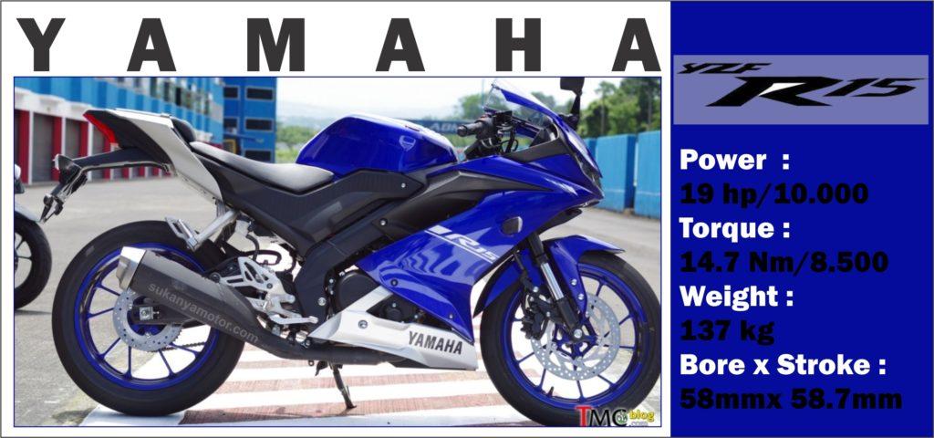 speed_R15_sukanyamotor_b