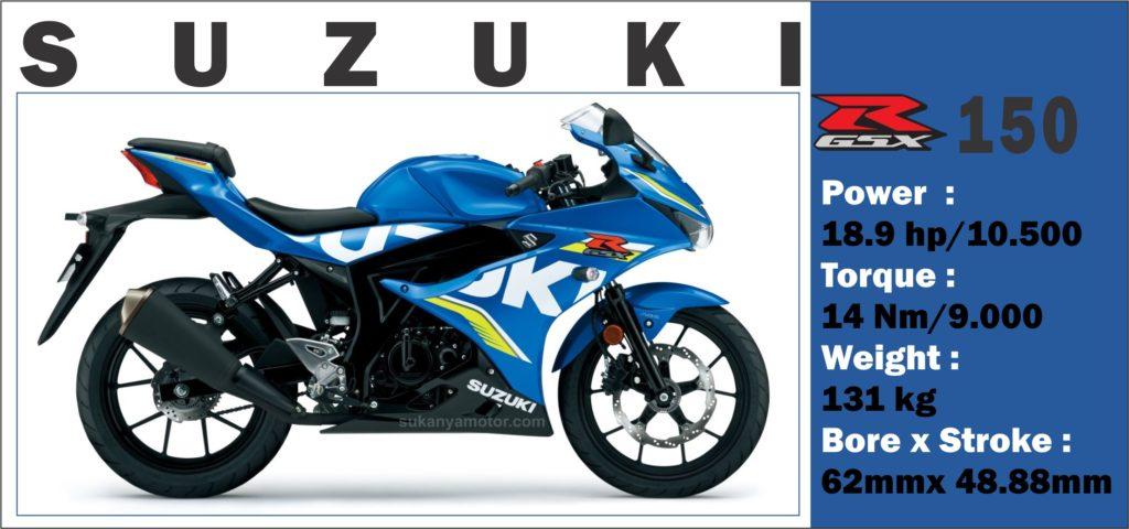 speed_gsx150_sukanyamotor_b