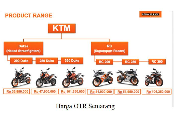 Price list motor KTM On The Road Semarang